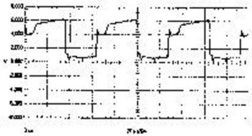 Vistel 11AK20 WF 18 Service Schematics by download #149883