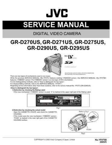 JVC GR-D290US Z32 Service Schematics by download #155589