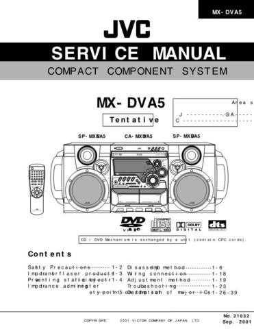 JVC MX-DVA5 Service Schematics by download #156289
