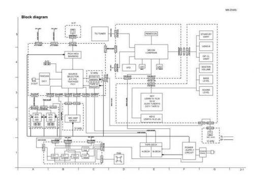 JVC MX-DVA5 Sch Service Schematics by download #156290