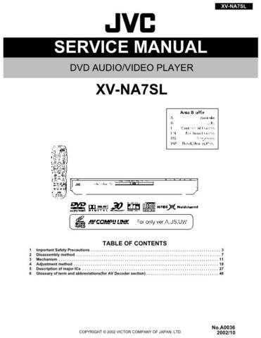 JVC XV-na7sl Service Manual by download #156722