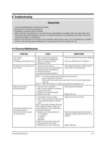 Samsung MW5896W XAA10029109 Manual by download #164798