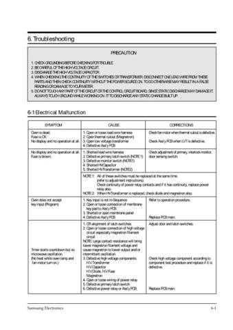 Samsung M745R SBTW SMSC109 Manual by download #164379