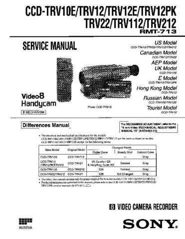SONY CCD-TRV108 Service Manual by download #166487