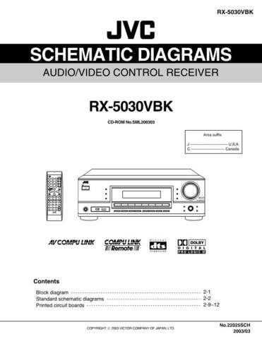 JVC RX-5030VBK par Service Manual by download #156468