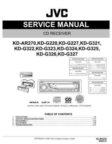 JVC KD-G220 Service Schematics by download #156069