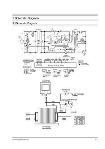 Samsung CE945GF HAC60944116 Manual by download #163915