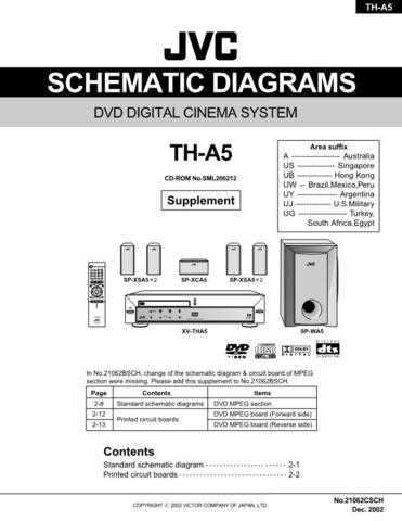 JVC TH-A5UW sch1 Service Manual by download #156537