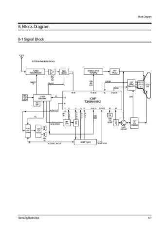 Samsung CK564BZR1X BWTSMSC113 Manual by download #164013