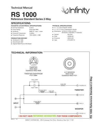 INFINITY RS 1000 TS Service Manual by download #151388