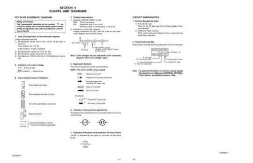 JVC GR-DVM75U part CDC-1441 by download #155719