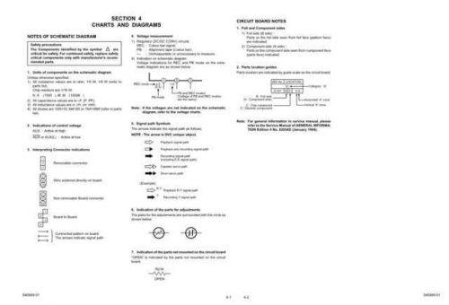 JVC GR-DVM90U schem2 CDC-1441 by download #155729