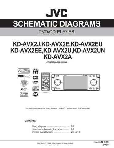 JVC KD-AVX2 sch Service Schematics by download #156046