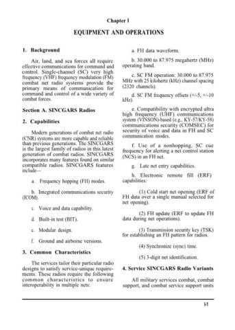 Military FM11-1 CH1 Service Schematics by download #156779