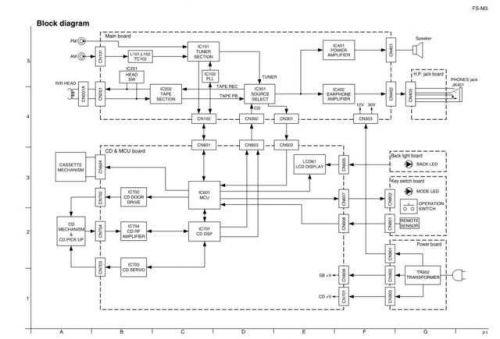 JVC FS-M3 schem Service Schematics by download #155511