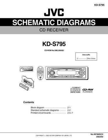 JVC KD-S795 schem Service Schematics by download #156183