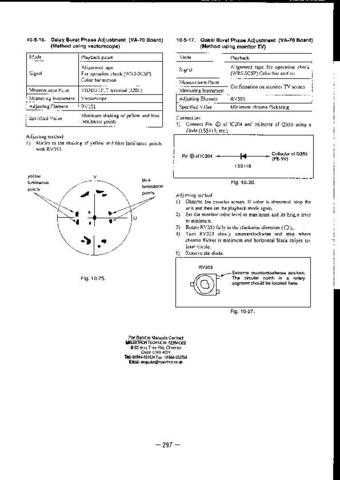Sony CCDF555E a4019zl Service Manual by download #154376