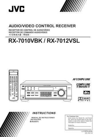 JVC RX-DV3SLJ part Service Manual by download #156511