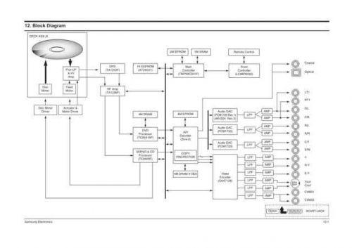 Samsung DVD 907 XAA10029113 Manual by download #164256