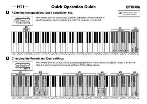 Yamaha H11_EN_QG_A0 Operating Guide by download Mauritron #203741