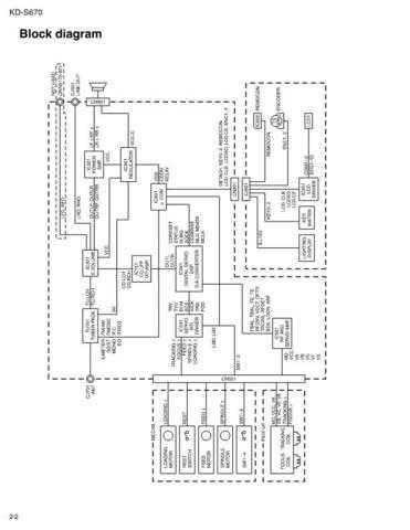 JVC KD-S670 schem Service Schematics by download #156163