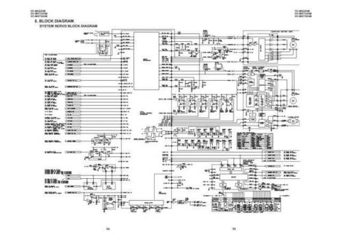 Sharp VCMH732HM-010 Service Schematics by download #159241