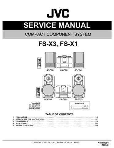 JVC FS-X1J Service Schematics by download #155518