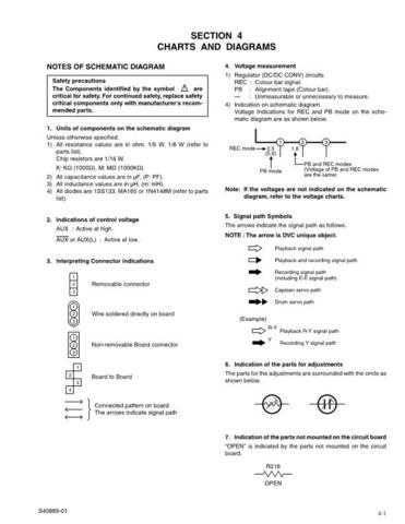 JVC GR-DVL815D CDC-1441 by download #155707