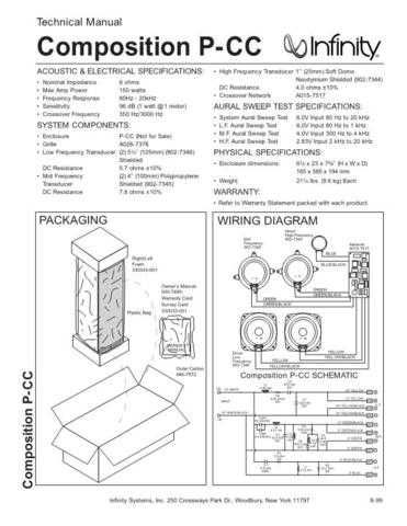 INFINITY PRELUDE P-CC TS Service Manual by download #151331