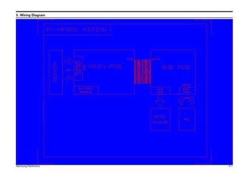 Samsung MYMP200 SALSCZC012E15 Manual by download #164899