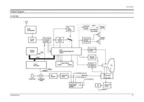 Samsung CK5038ZR4X BWTSMSC113 Manual by download #163989