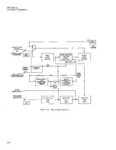 Collins 30L-1- 5TH-ED-06-62 SEC3 Service Schematics by download #154470