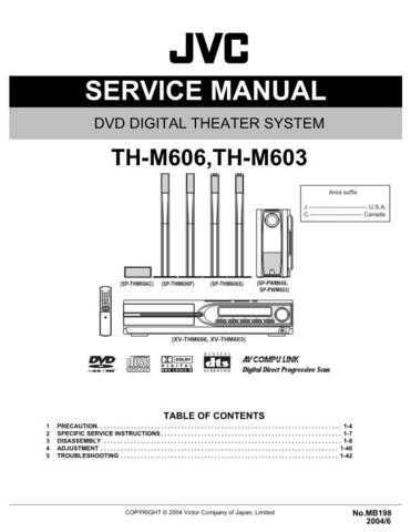 JVC TH-M606 Service Manual by download #156565