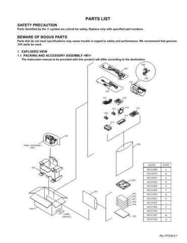 JVC GR-D73E par Service Schematics by download #155623