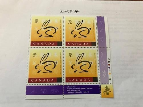 Canada Year of the Rabbit block mnh 1999
