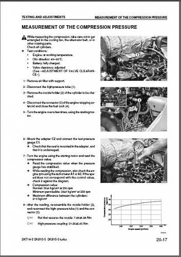 Komatsu SK714-5 / SK814-5 / SK815-5 Turbo Skid Steer Loader Service Manual CD