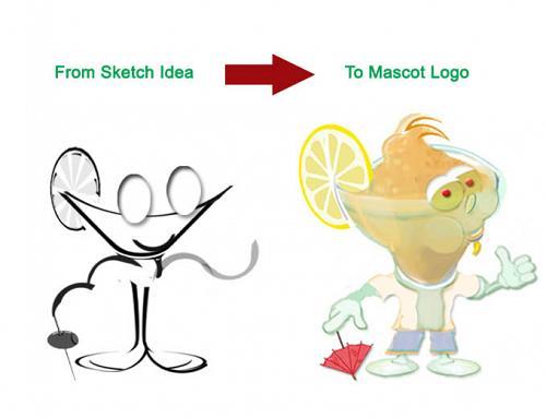Custom Mascot Logo Design For Your Business   Mascot Brand Design