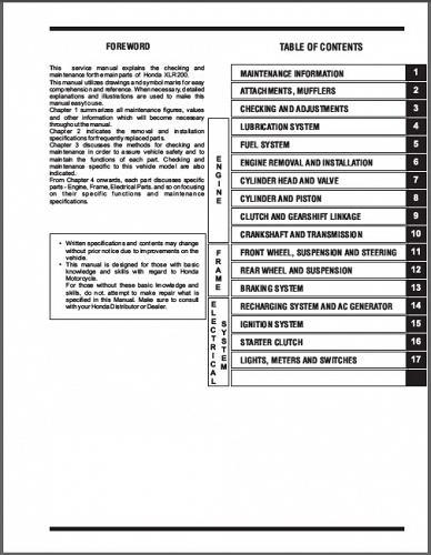Honda XLR200R / XR200R Service Repair Shop Manual on a CD