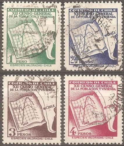 [CL0277] Chile: Sc. no. 277-280 (1953) Used Complete Set