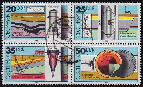 GERMANY DDR [1980] MiNr 2557-60 4er ( OO/used )