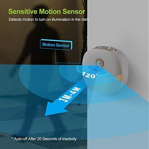 AUVON Rechargeable Motion Sensor Night Light, Warm White LED Stick-On Closet to