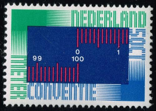 Netherlands #531 Meter Convention; MNH (4Stars) |NED0531-04XKN