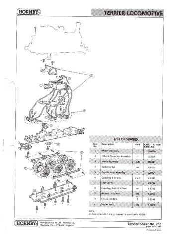Hornby No.216 Class A1X Terrier Service Sheets by download Mauritron #206922