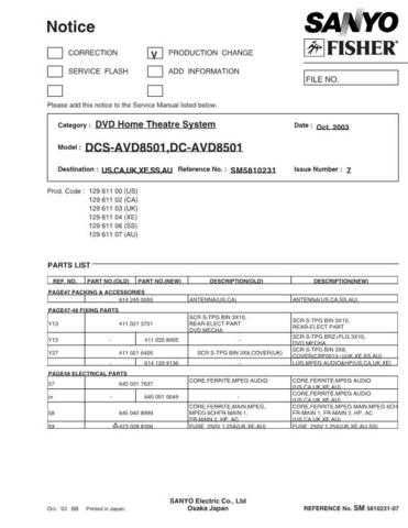 Fisher DC-AVD8501-07(1) Service Manual by download Mauritron #215287