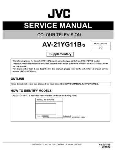 JVC AV-21L31 Service Manual Schematic Circuit. by download Mauritron #269567