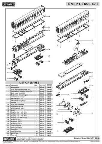Hornby No.367B VEP Service Sheets by download Mauritron #207151