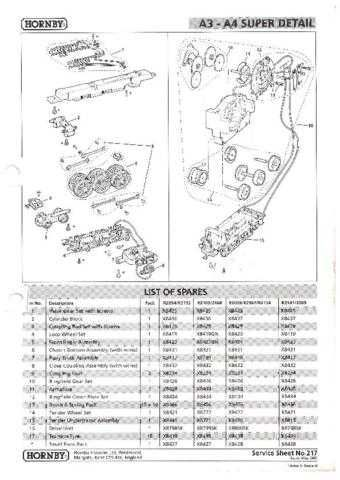 Hornby No.217 A3 A4 Super Detail Service Sheets by download Mauritron #206927