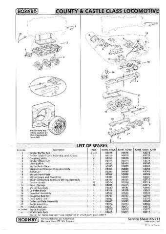 Hornby No.213 County And Castle Class Service Sheets by download Mauritron #206