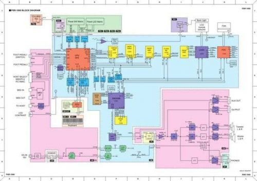 Yamaha PSR1500 3000 PCB04 E Manual by download Mauritron #258875