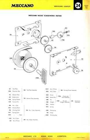 Hornby Dublo No.24 - Meccano Magic Clockwork Motor Information by download Maur